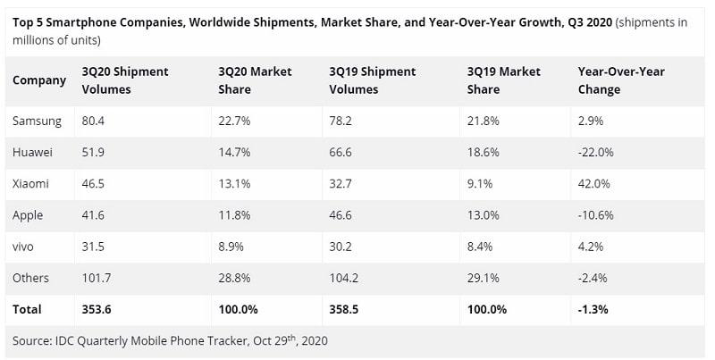 Xiaomi eladás növekedés-min
