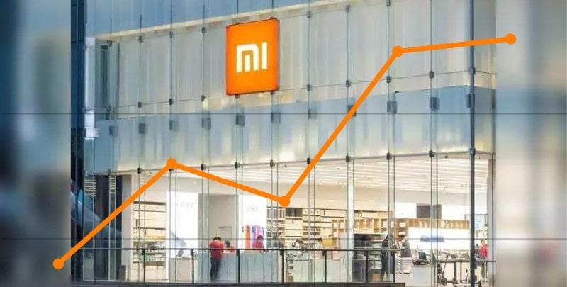 A világ második legnagyobb mobilgyártójává vált a Xiaomi